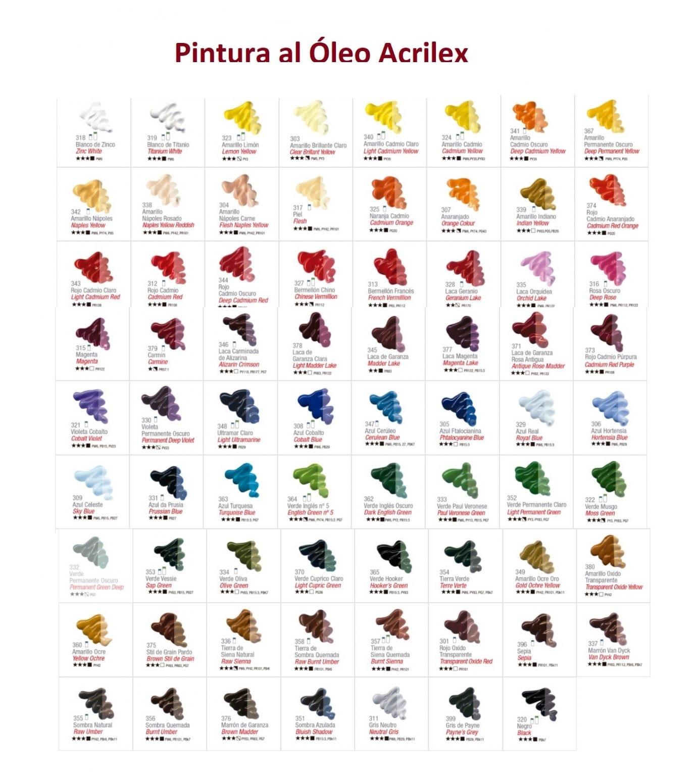 pintura acrilex oleo